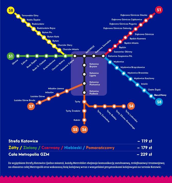 Metrobilet