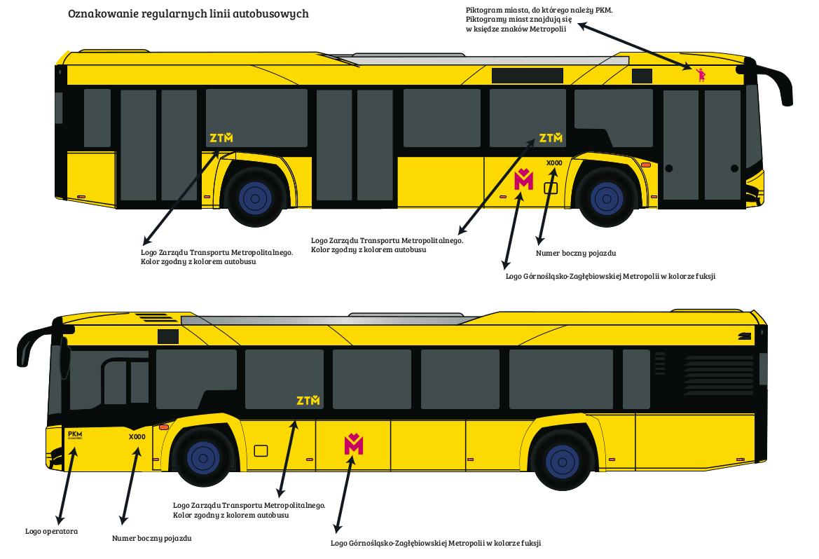 cabcbc47c07525 Metropolia: wspólne kolory komunikacji miejskiej. Żółty, fuksja, czerwony i  żółto-zielony. Regularne linie autobusowe ...